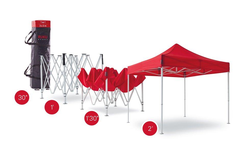 Roter Faltpavillon wird in 4 Schritten aufgebaut (mit Minutenangabe): Abnehmen der Transporttasche, Entfalten des Gestells, Anbringen des Daches, Auseinanderziehen des Faltpavillons.